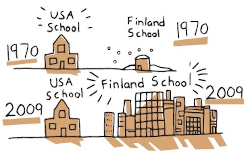 Finland: New Reform That is Going To Improve The Education System and Is It The Best In The World?
